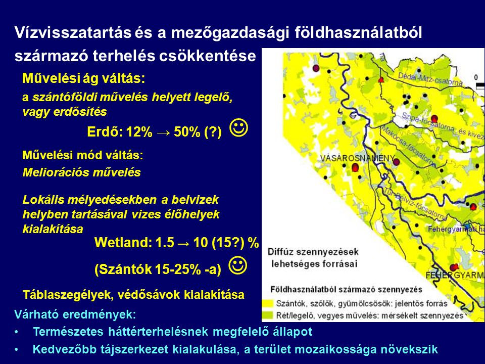 Vízvisszatartás és a mezőgazdasági földhasználatból származó terhelés csökkentése