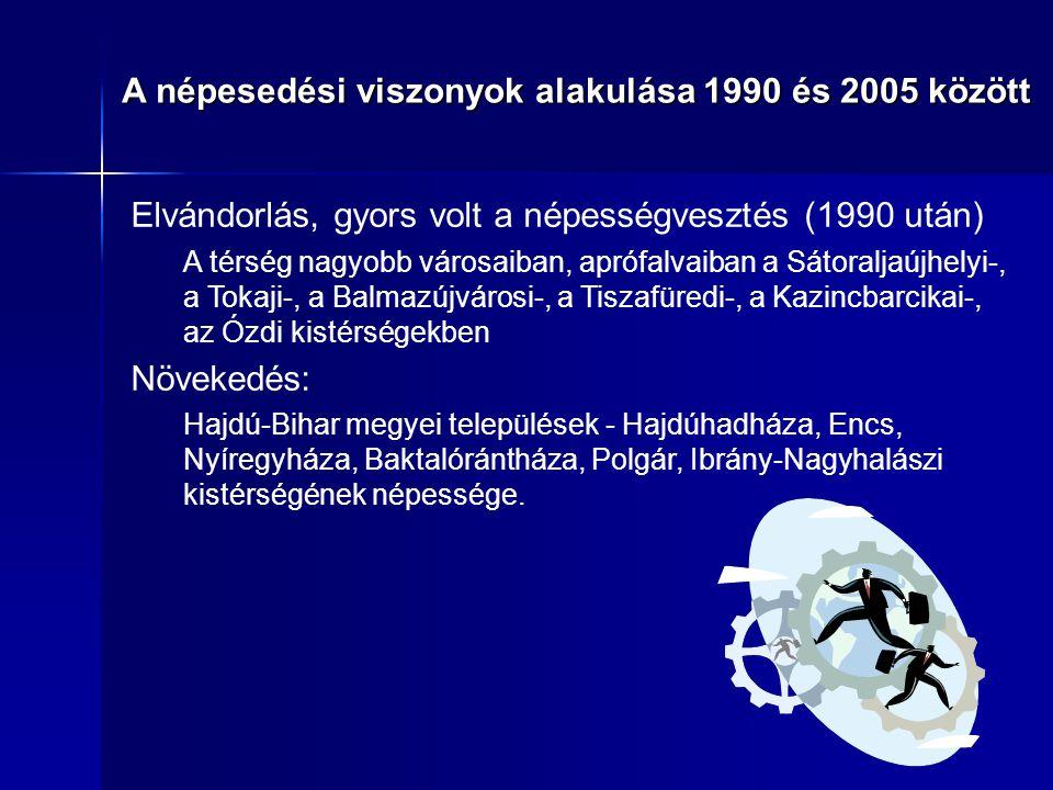 A népesedési viszonyok alakulása 1990 és 2005 között