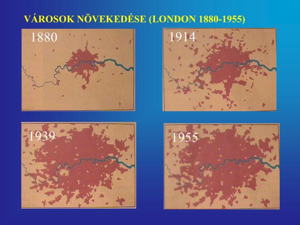 VÁROSOK NÖVEKEDÉSE (LONDON 1880-1955)