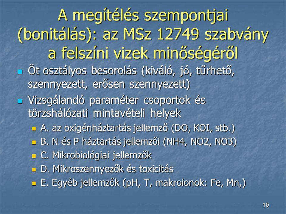 A megítélés szempontjai (bonitálás): az MSz 12749 szabvány a felszíni vizek minőségéről