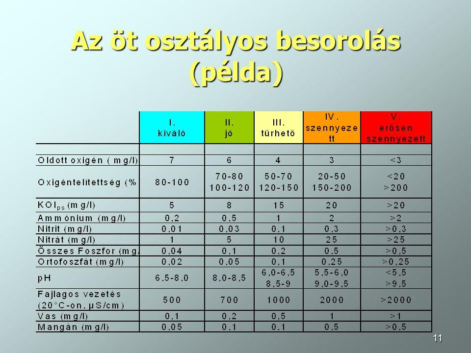 Az öt osztályos besorolás (példa)
