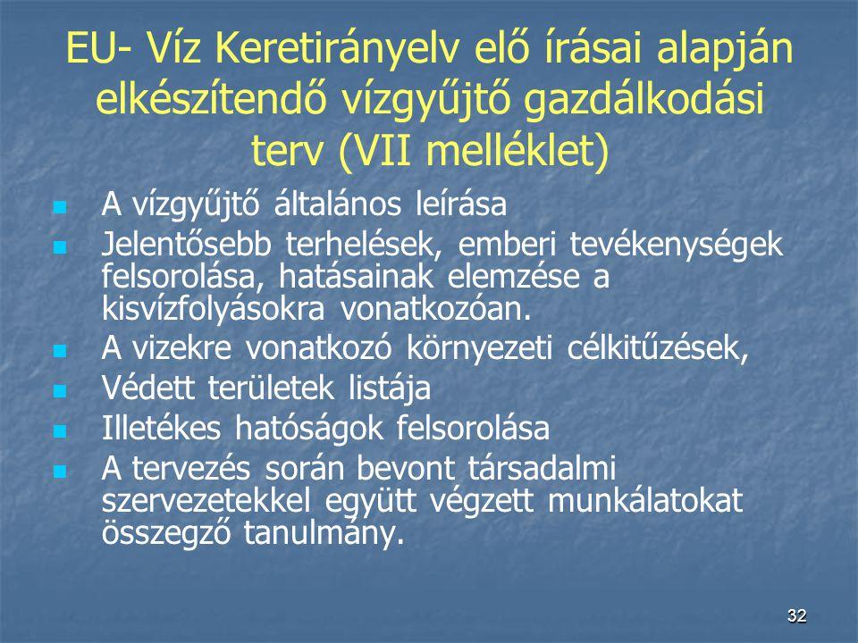 EU- Víz Keretirányelv elő írásai alapján elkészítendő vízgyűjtő gazdálkodási terv (VII melléklet)