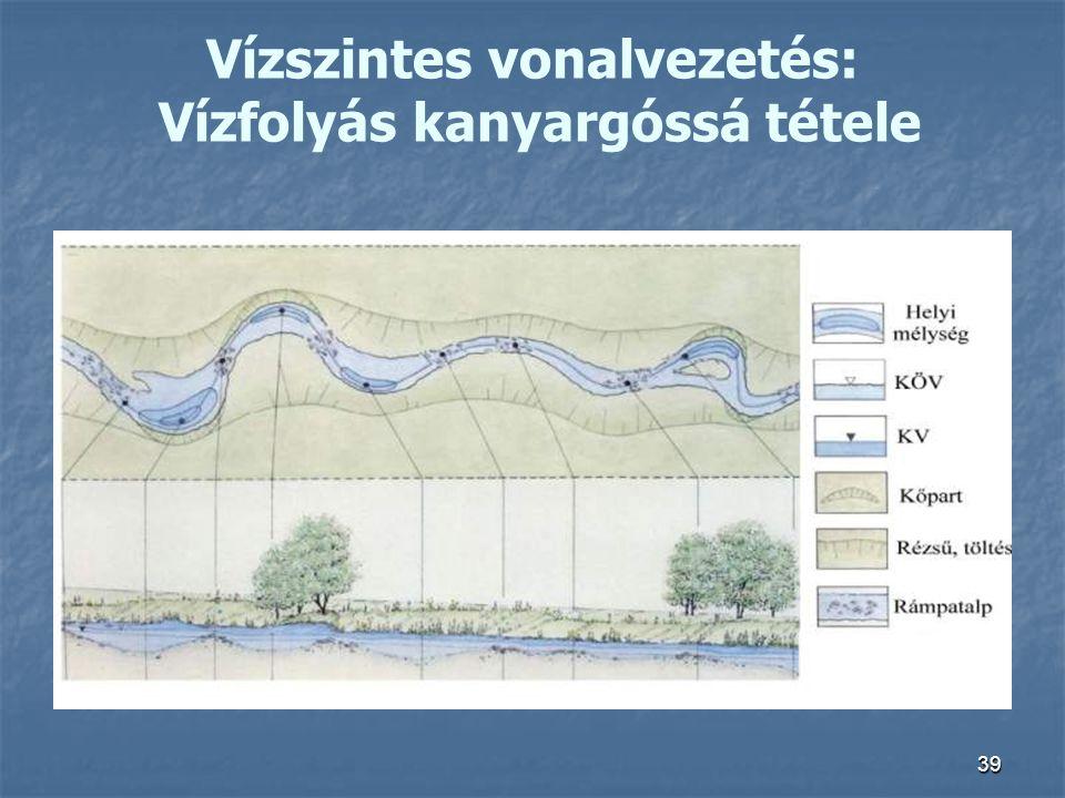 Vízszintes vonalvezetés: Vízfolyás kanyargóssá tétele