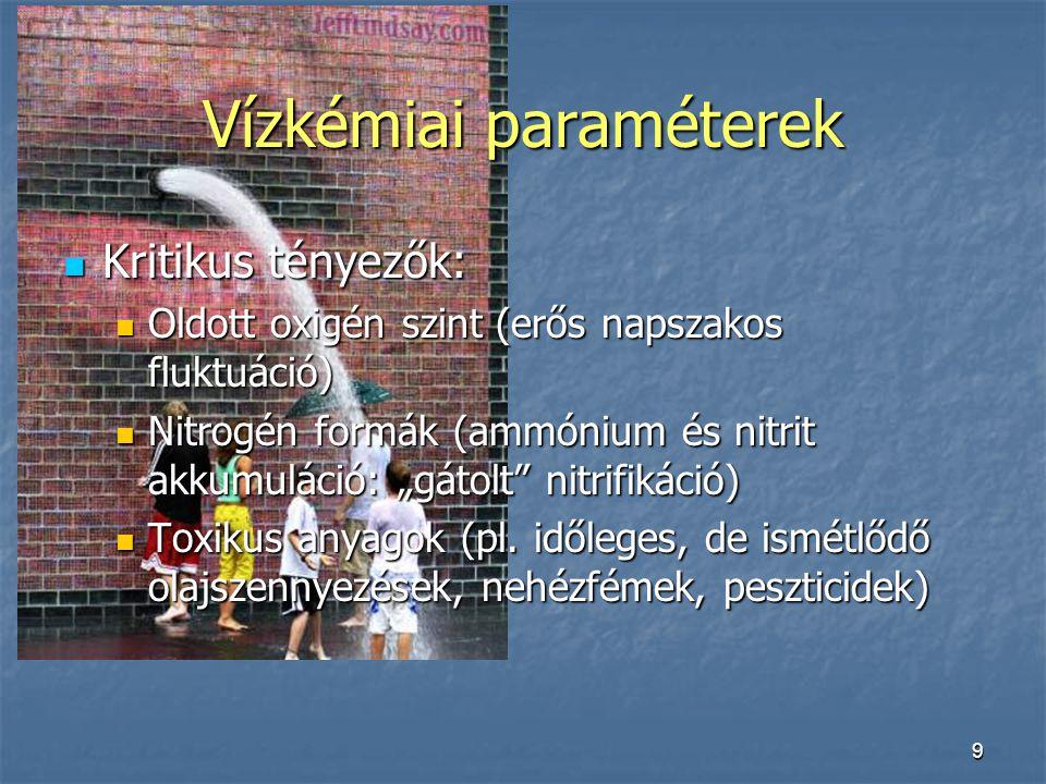 Vízkémiai paraméterek