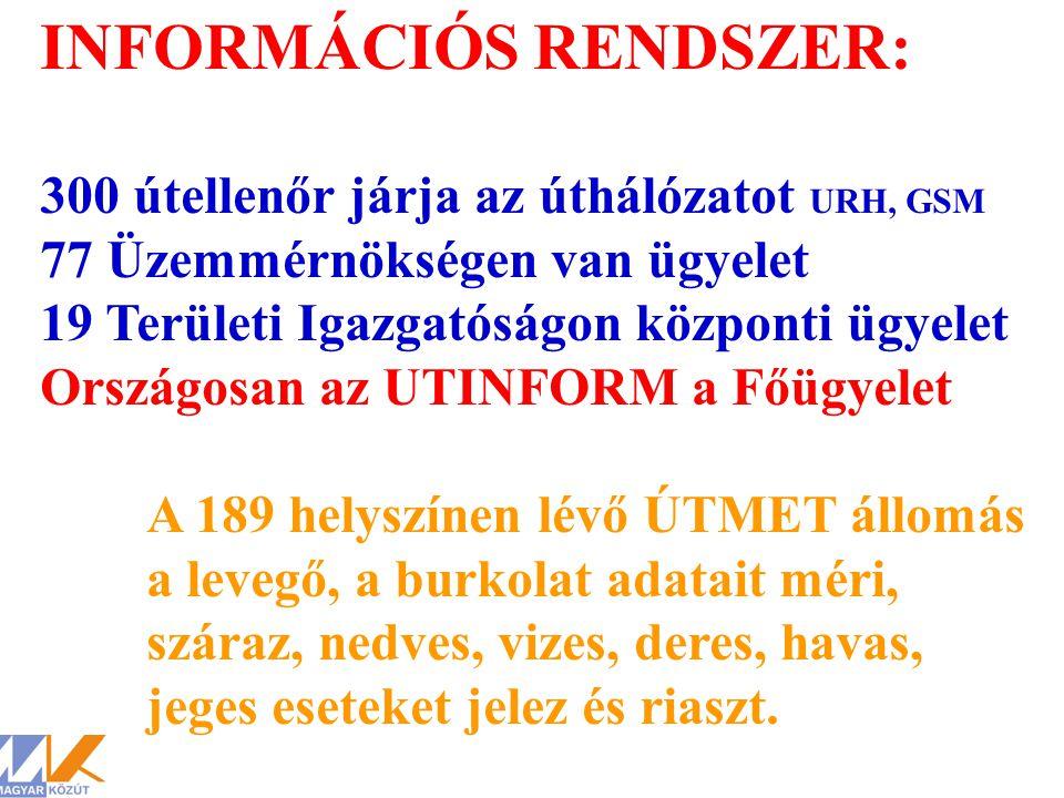 INFORMÁCIÓS RENDSZER: