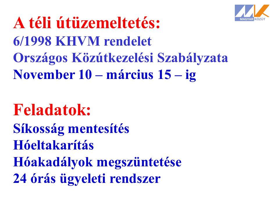 A téli útüzemeltetés: Feladatok: 6/1998 KHVM rendelet