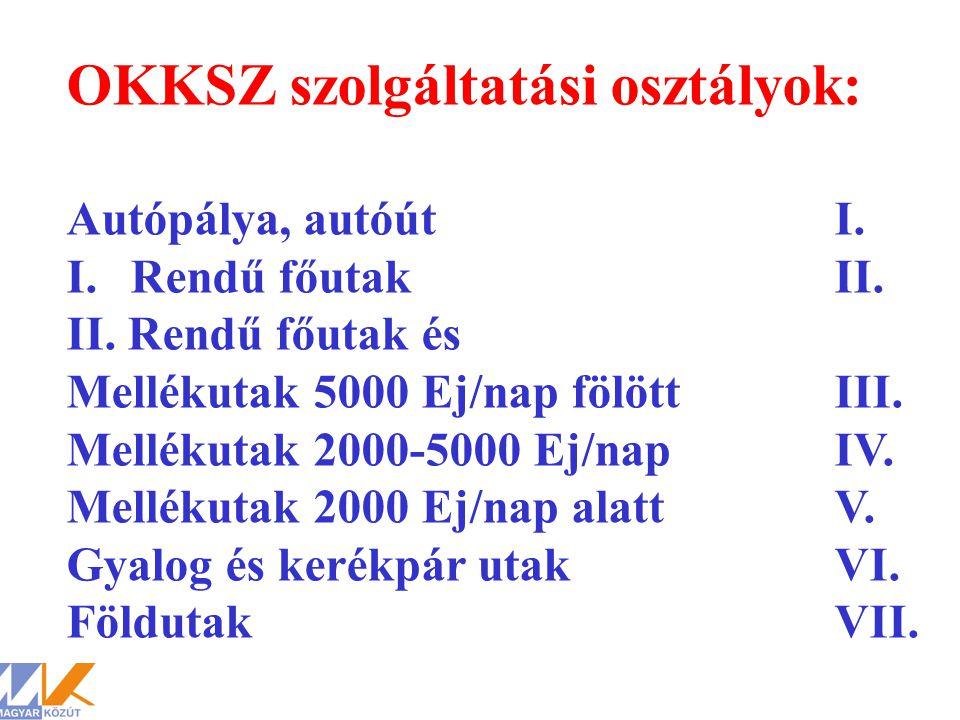 OKKSZ szolgáltatási osztályok: