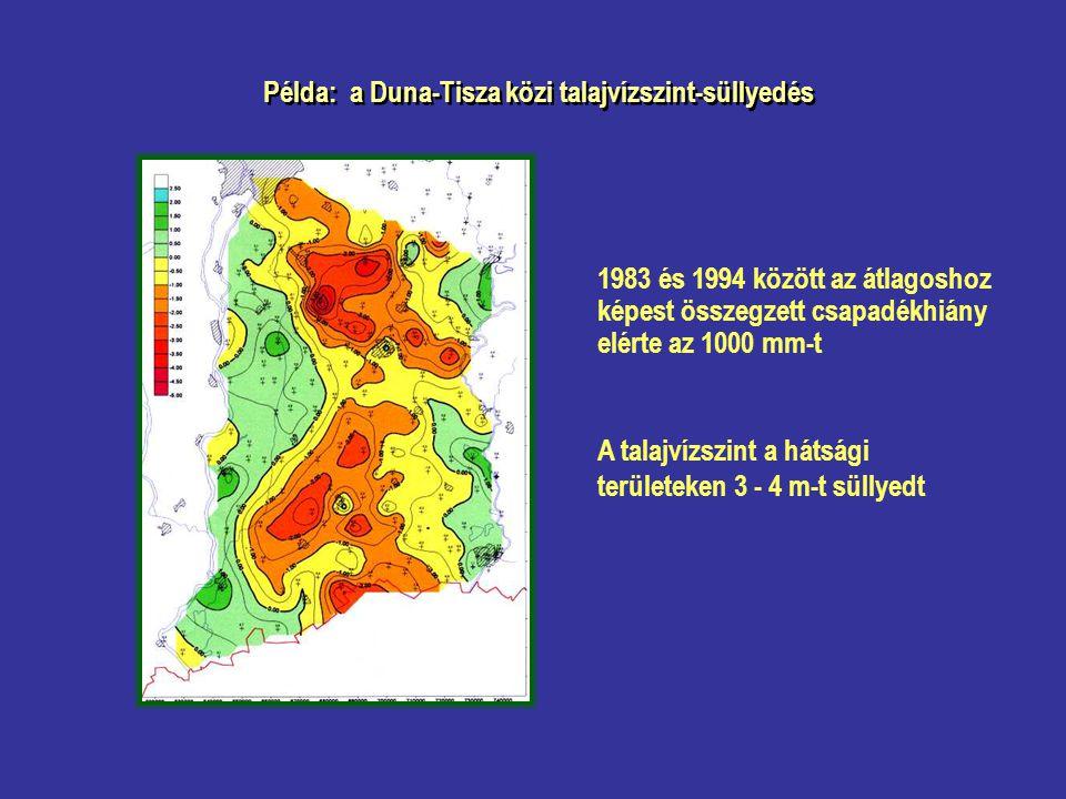 Példa: a Duna-Tisza közi talajvízszint-süllyedés