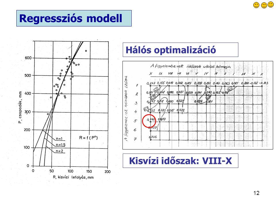 Kisvízi időszak: VIII-X