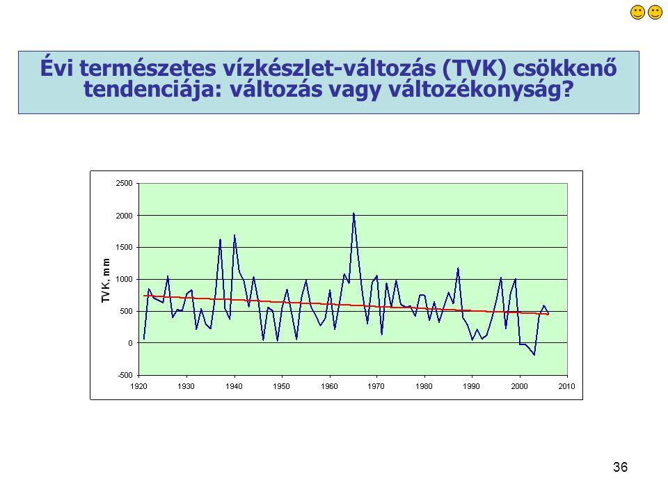 Évi természetes vízkészlet-változás (TVK) csökkenő tendenciája: változás vagy változékonyság
