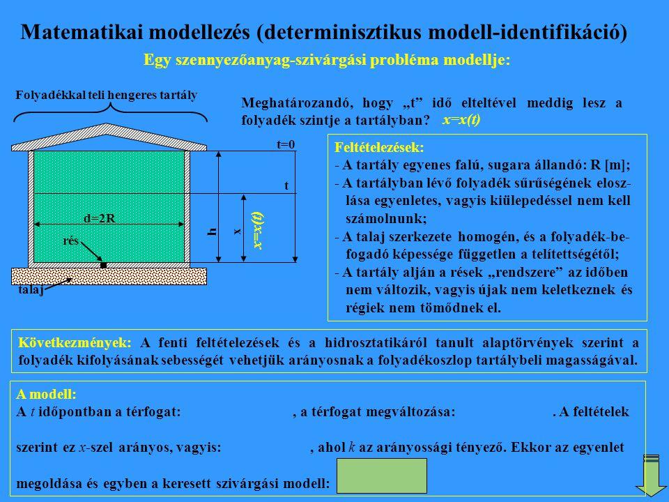 Matematikai modellezés (determinisztikus modell-identifikáció)