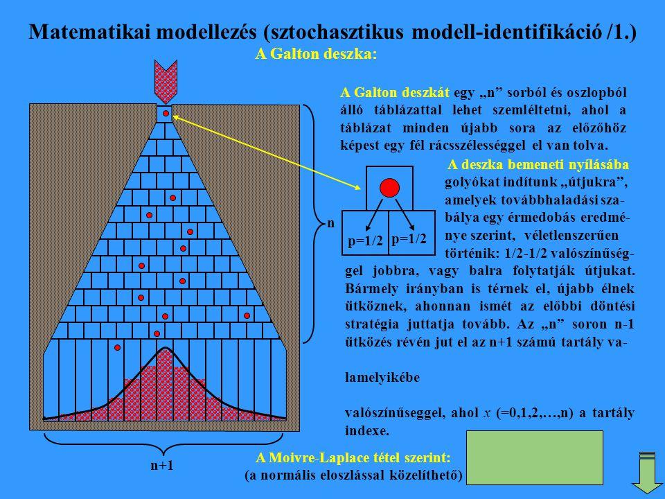 Matematikai modellezés (sztochasztikus modell-identifikáció /1.)