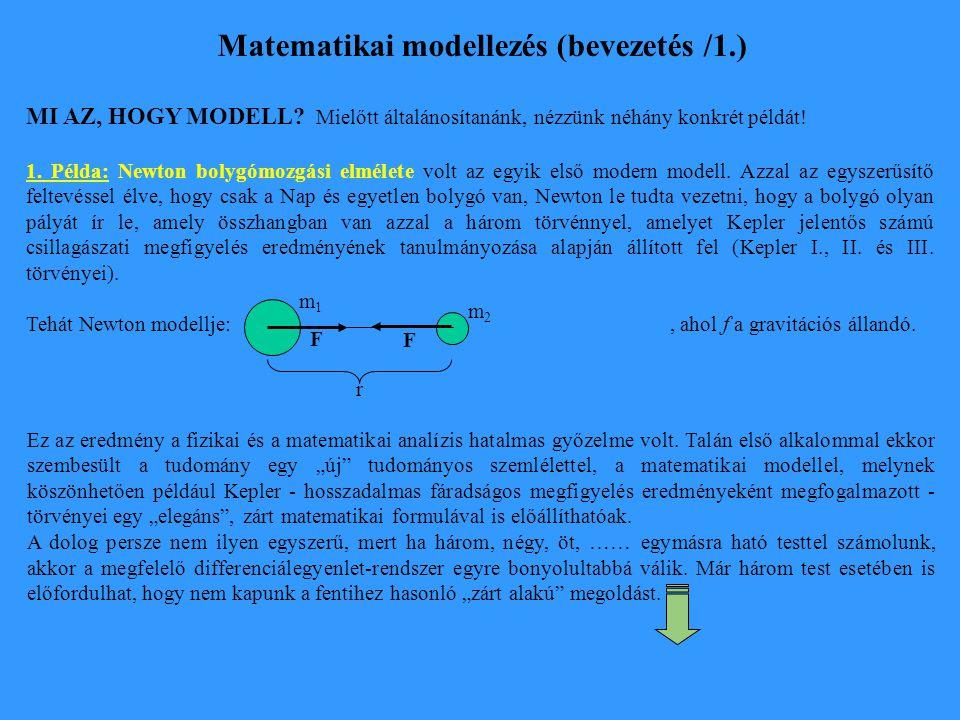 Matematikai modellezés (bevezetés /1.)