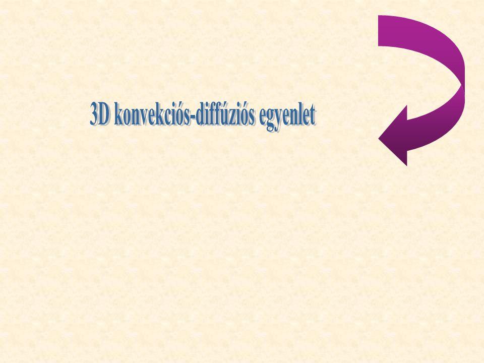 3D konvekciós-diffúziós egyenlet
