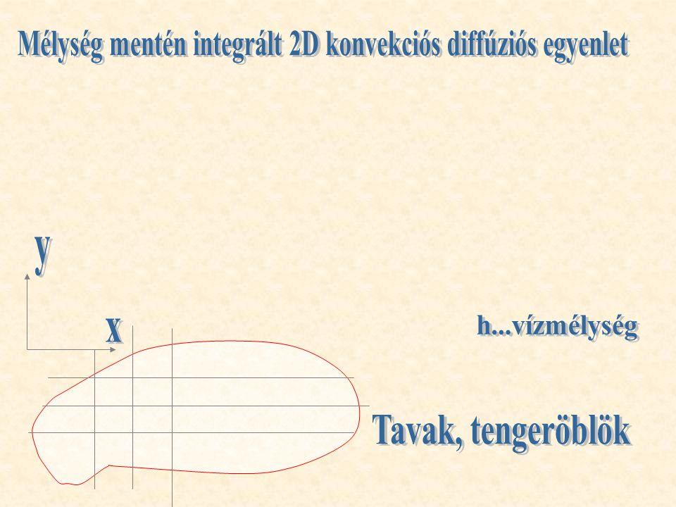 Mélység mentén integrált 2D konvekciós diffúziós egyenlet