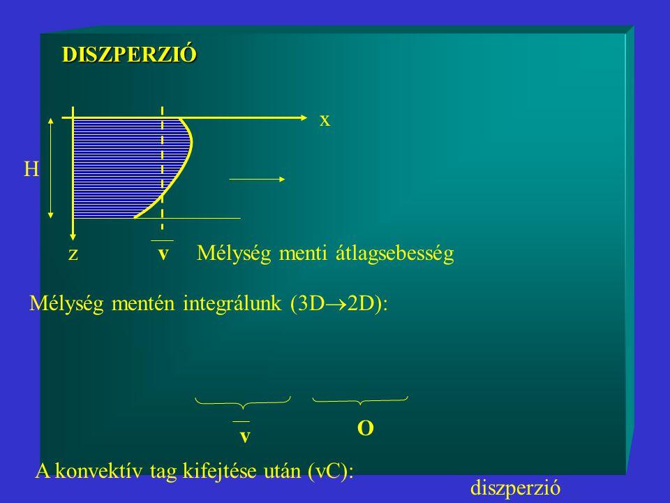DISZPERZIÓ z. x. H. Mélység menti átlagsebesség. v. Mélység mentén integrálunk (3D2D): v. O.