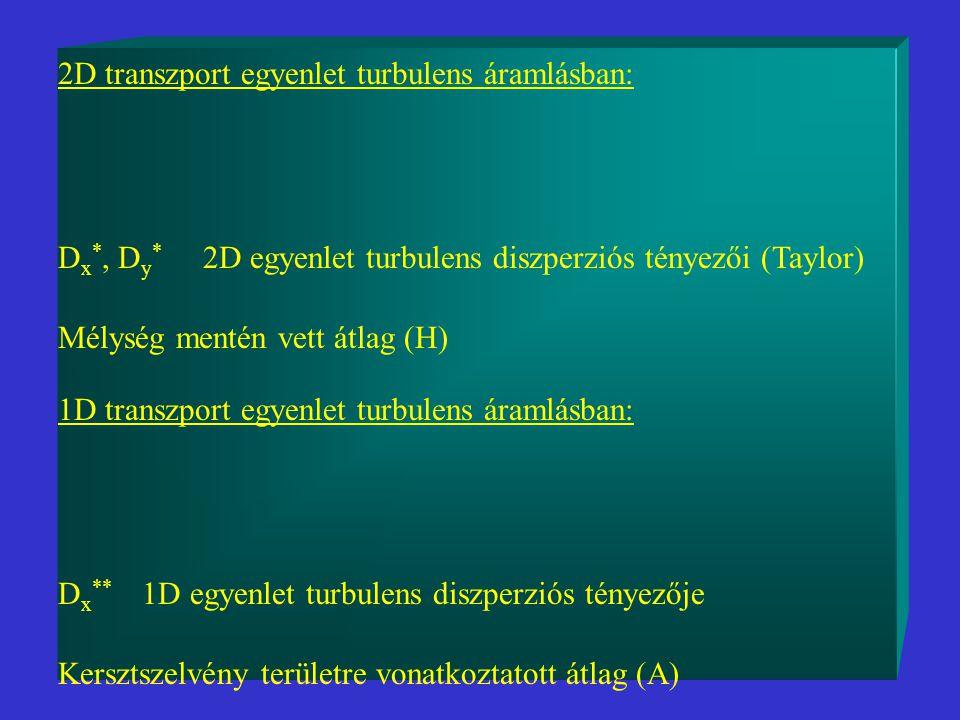 2D transzport egyenlet turbulens áramlásban: