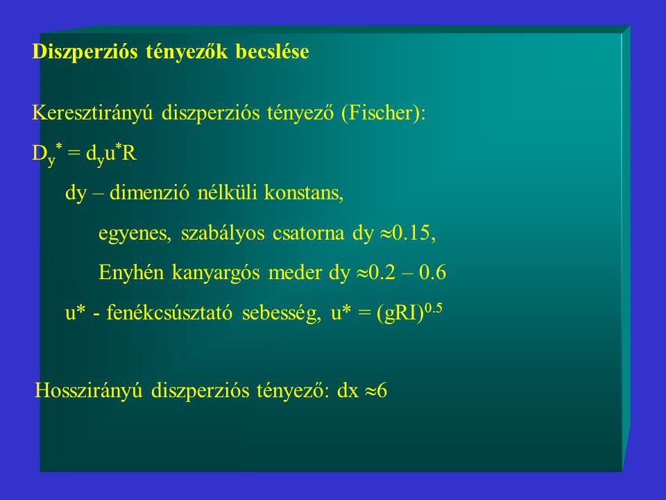 Diszperziós tényezők becslése
