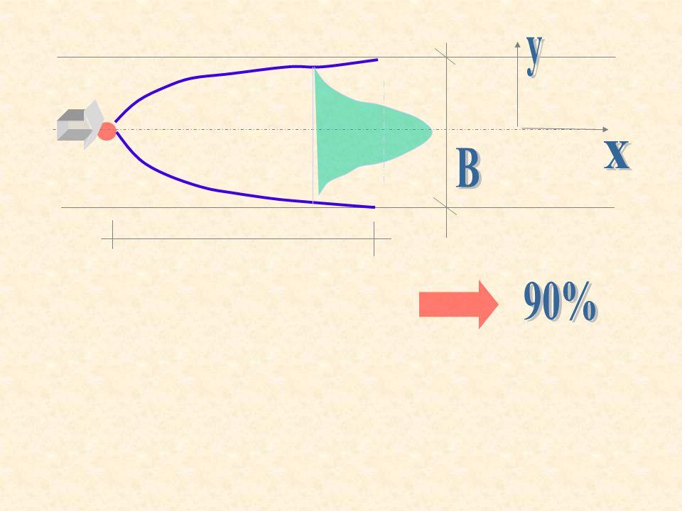 y x B 90%