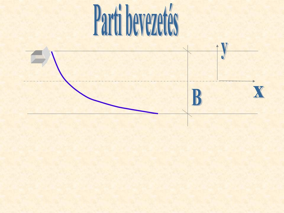 Parti bevezetés y x B