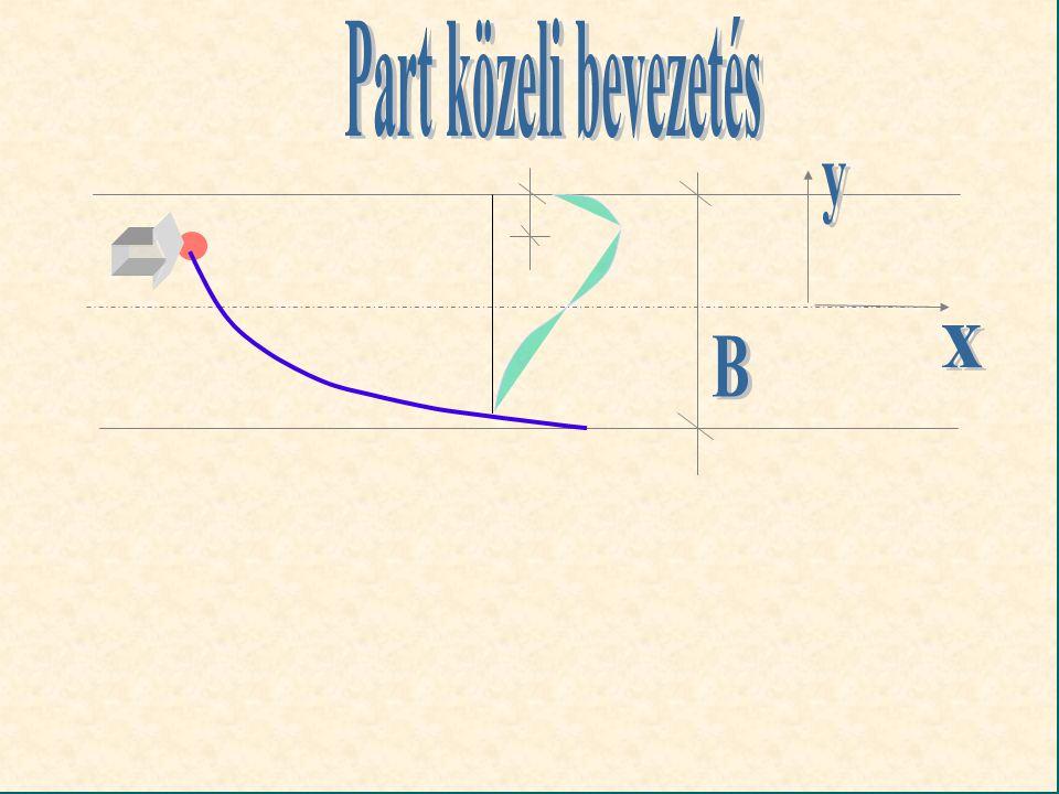 Part közeli bevezetés y x B