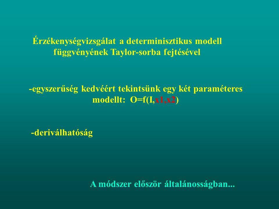 Érzékenységvizsgálat a determinisztikus modell