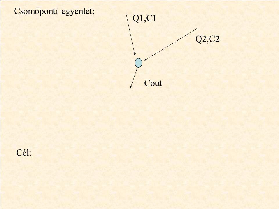 Csomóponti egyenlet: Q1,C1 Q2,C2 Cout Cél: