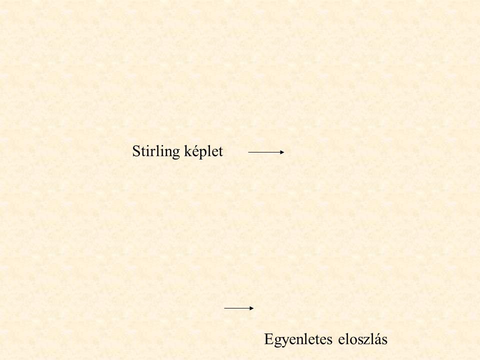 Stirling képlet Egyenletes eloszlás