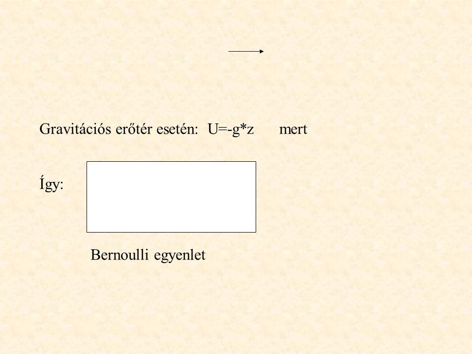 Gravitációs erőtér esetén: U=-g*z