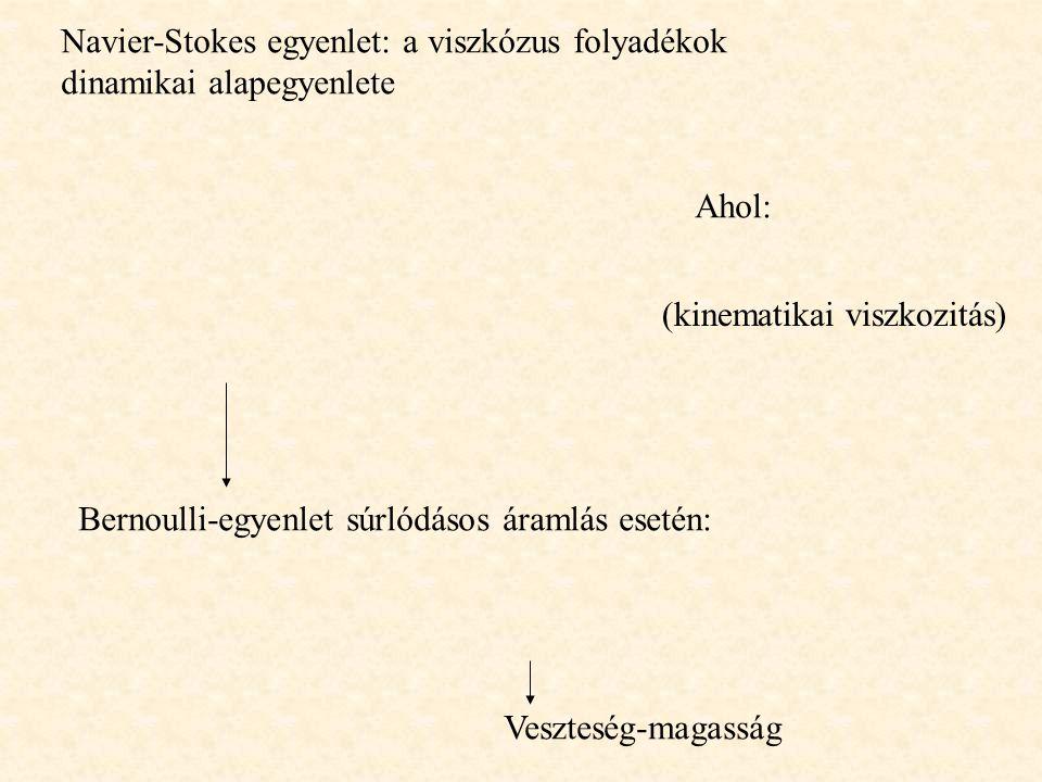 Navier-Stokes egyenlet: a viszkózus folyadékok
