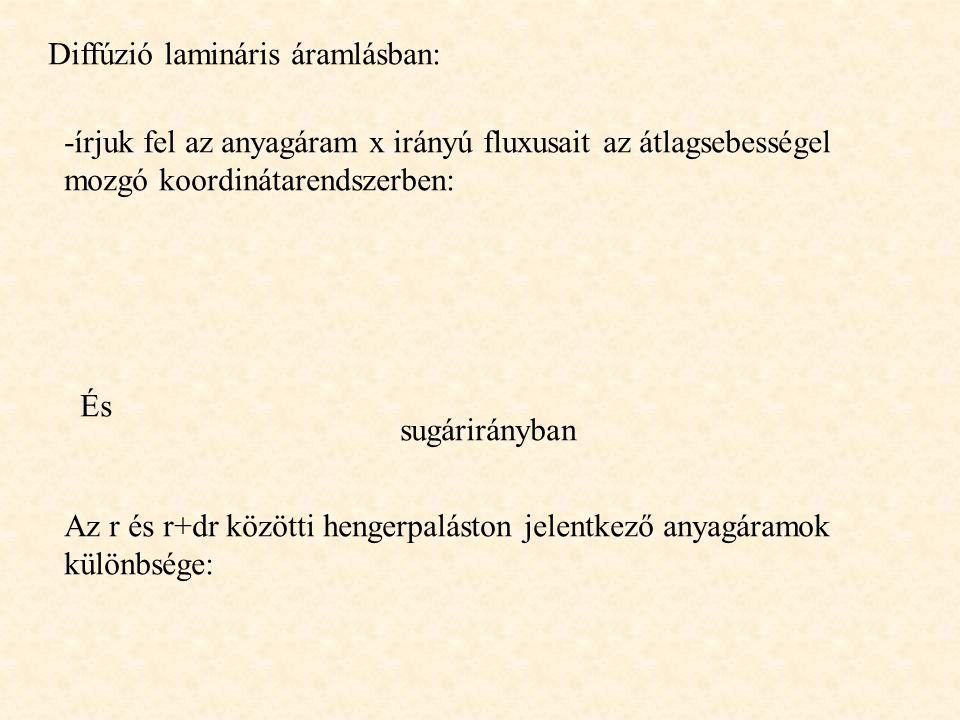 Diffúzió lamináris áramlásban: