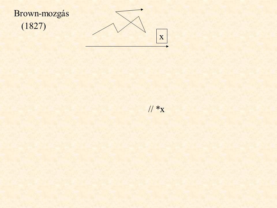 Brown-mozgás (1827) x // *x