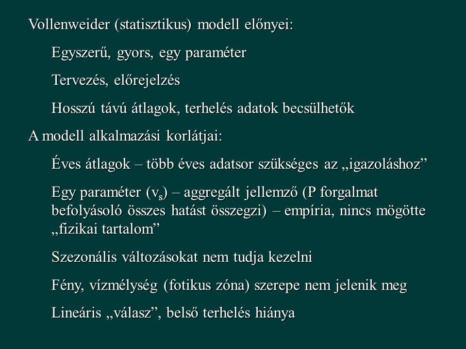 Vollenweider (statisztikus) modell előnyei: