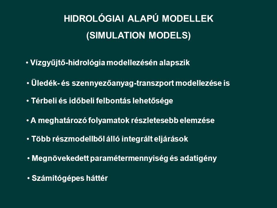 HIDROLÓGIAI ALAPÚ MODELLEK