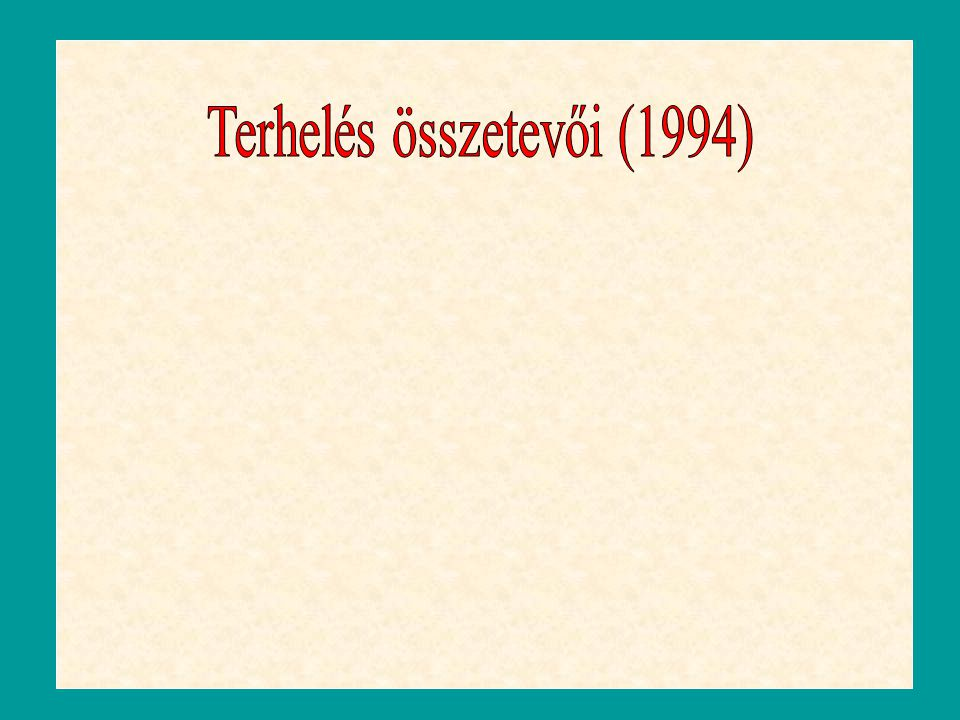 Terhelés összetevői (1994)