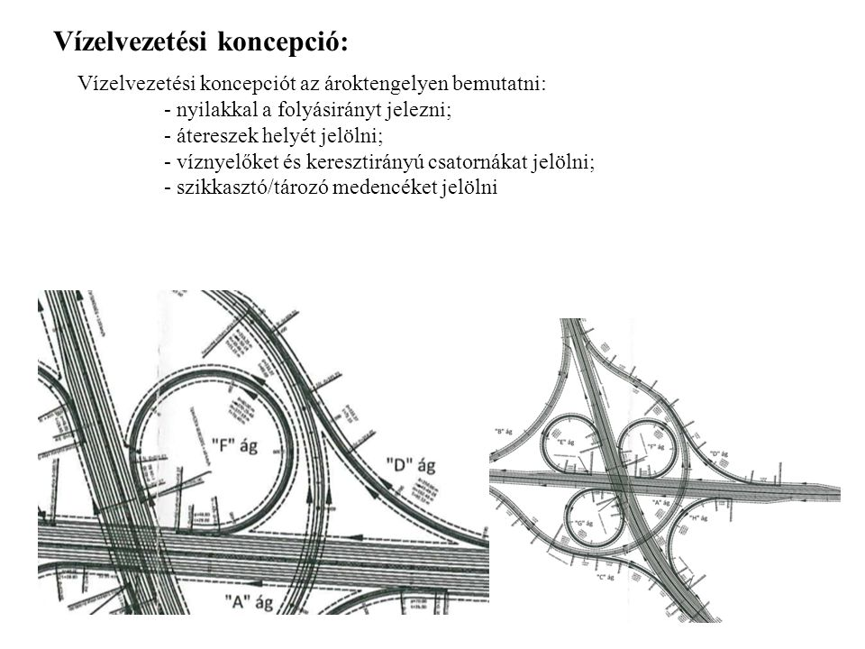 Vízelvezetési koncepció: