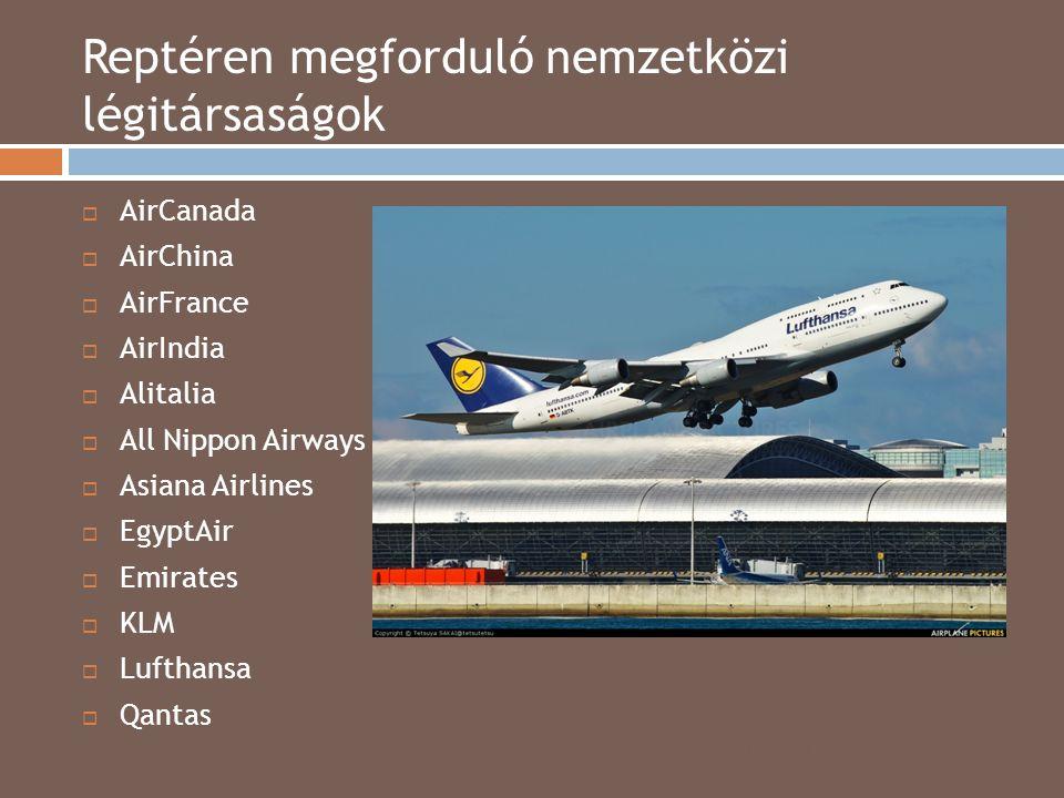 Reptéren megforduló nemzetközi légitársaságok