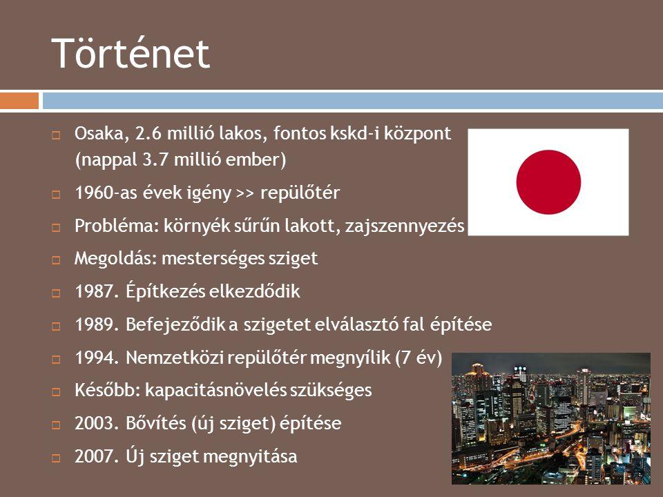 Történet Osaka, 2.6 millió lakos, fontos kskd-i központ (nappal 3.7 millió ember) 1960-as évek igény >> repülőtér.