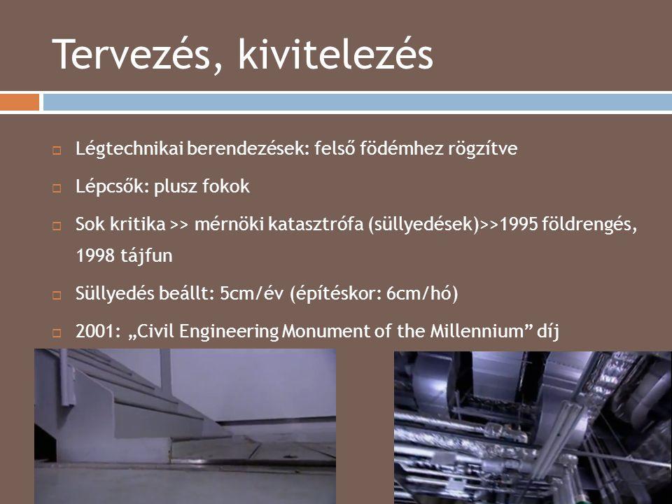 Tervezés, kivitelezés Légtechnikai berendezések: felső födémhez rögzítve. Lépcsők: plusz fokok.