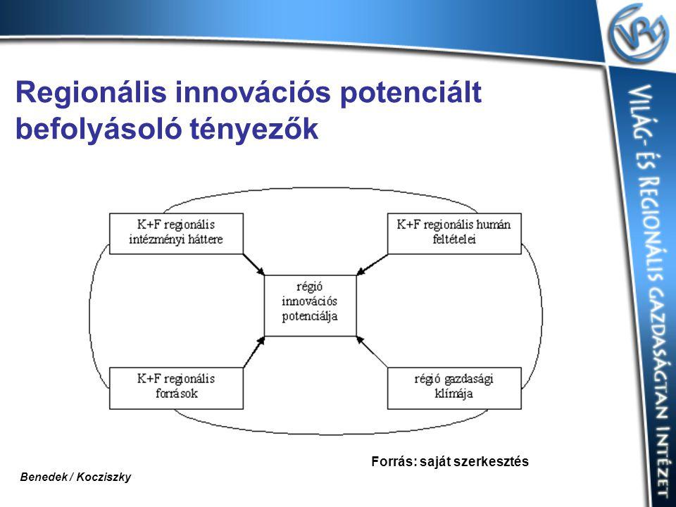 Regionális innovációs potenciált befolyásoló tényezők
