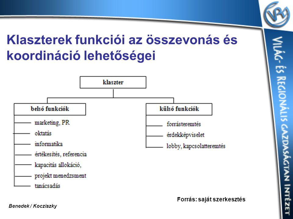 Klaszterek funkciói az összevonás és koordináció lehetőségei