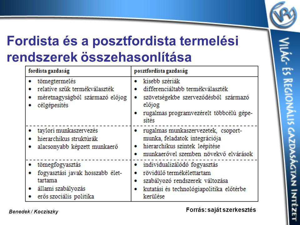Fordista és a posztfordista termelési rendszerek összehasonlítása
