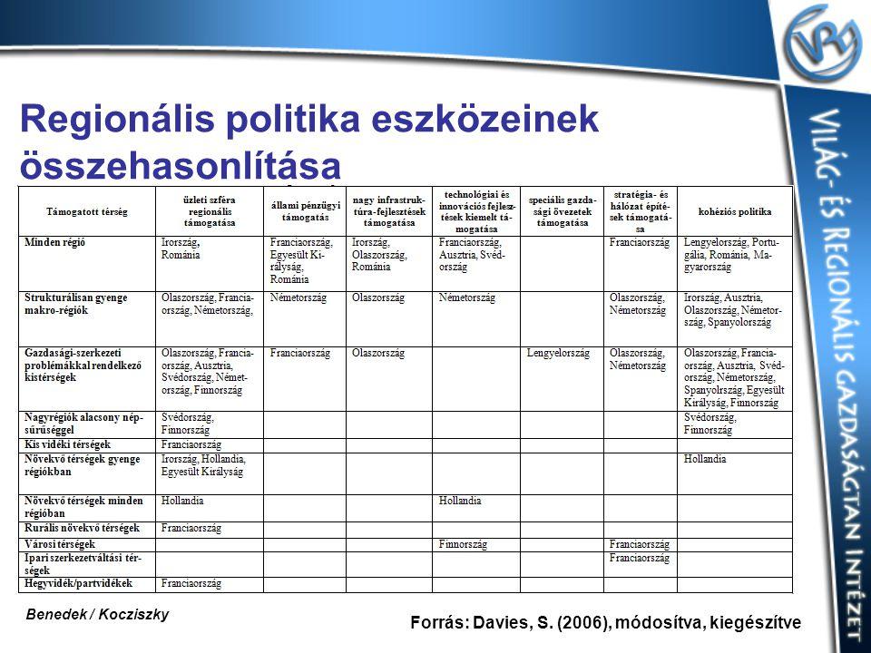 Regionális politika eszközeinek összehasonlítása
