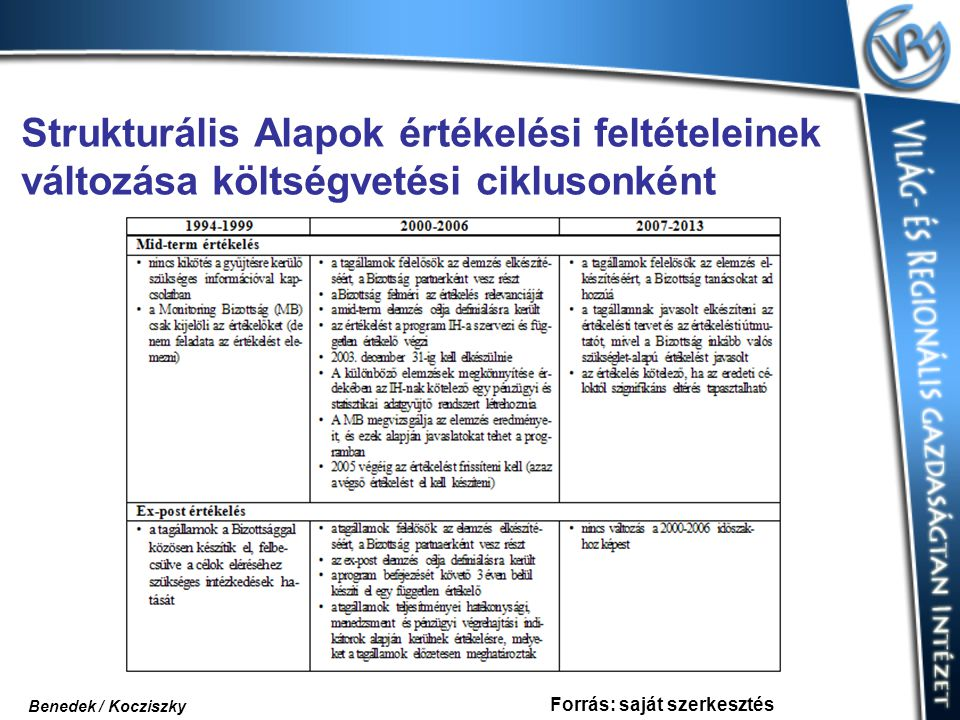 Strukturális Alapok értékelési feltételeinek változása költségvetési ciklusonként