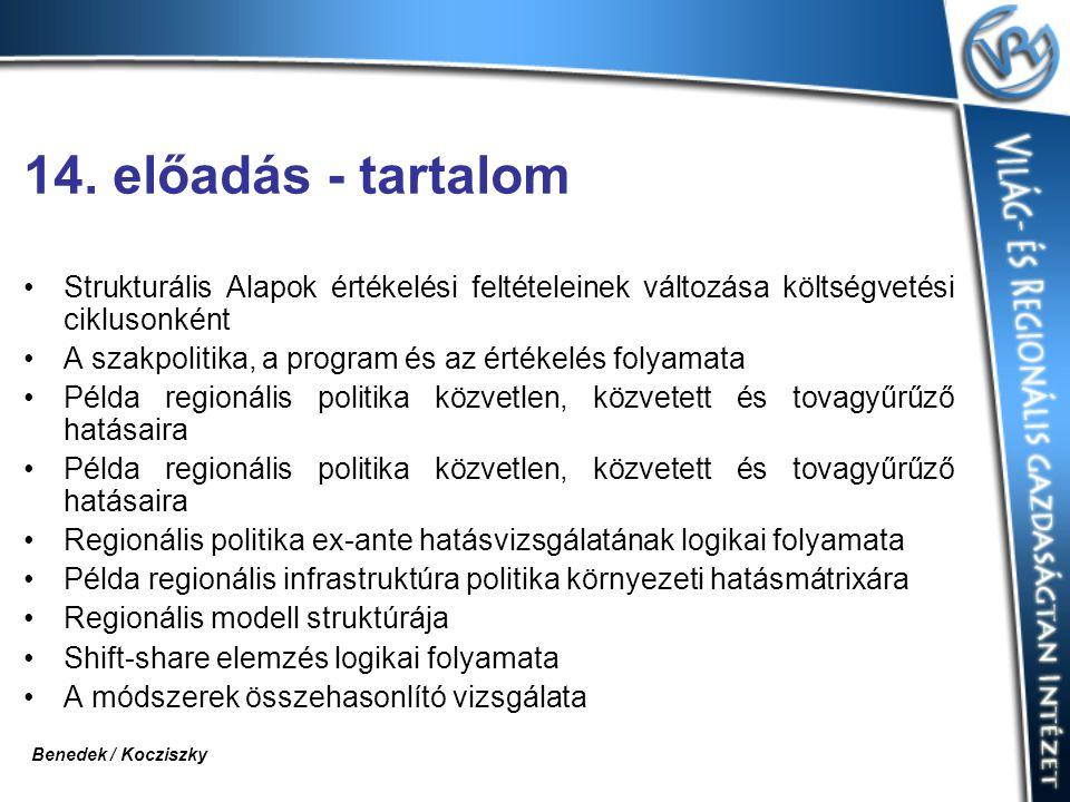 14. előadás - tartalom Strukturális Alapok értékelési feltételeinek változása költségvetési ciklusonként.