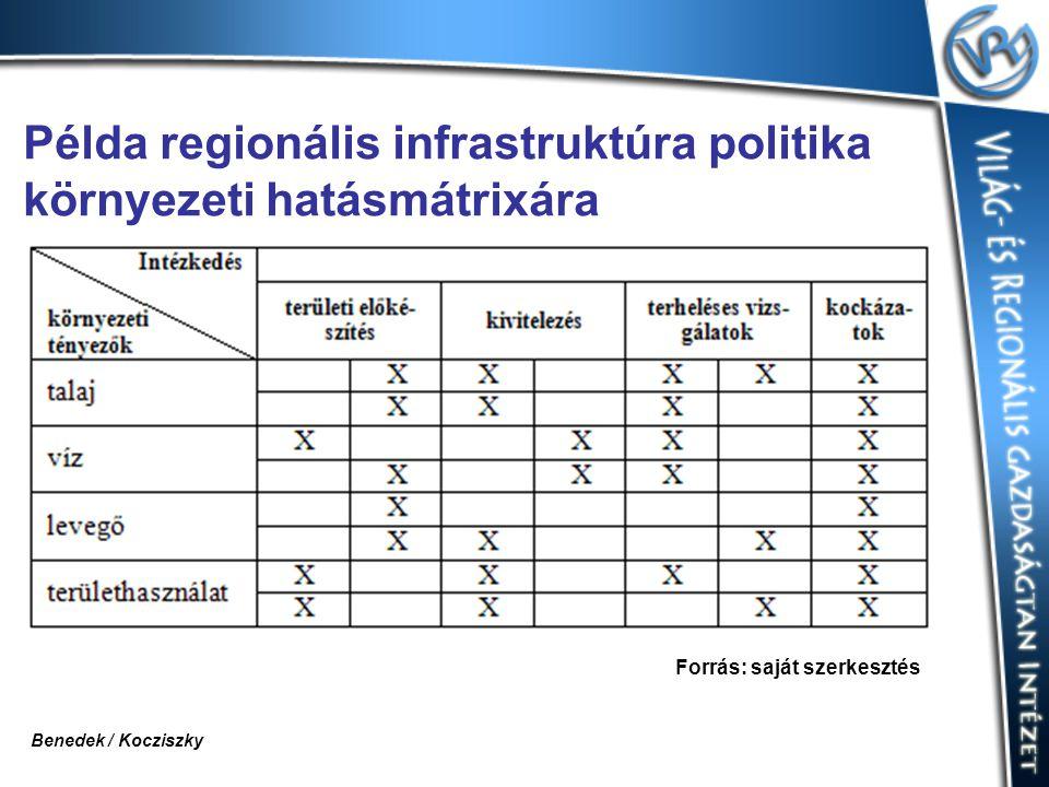 Példa regionális infrastruktúra politika környezeti hatásmátrixára