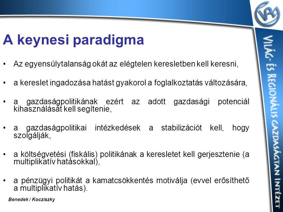 A keynesi paradigma Az egyensúlytalanság okát az elégtelen keresletben kell keresni,
