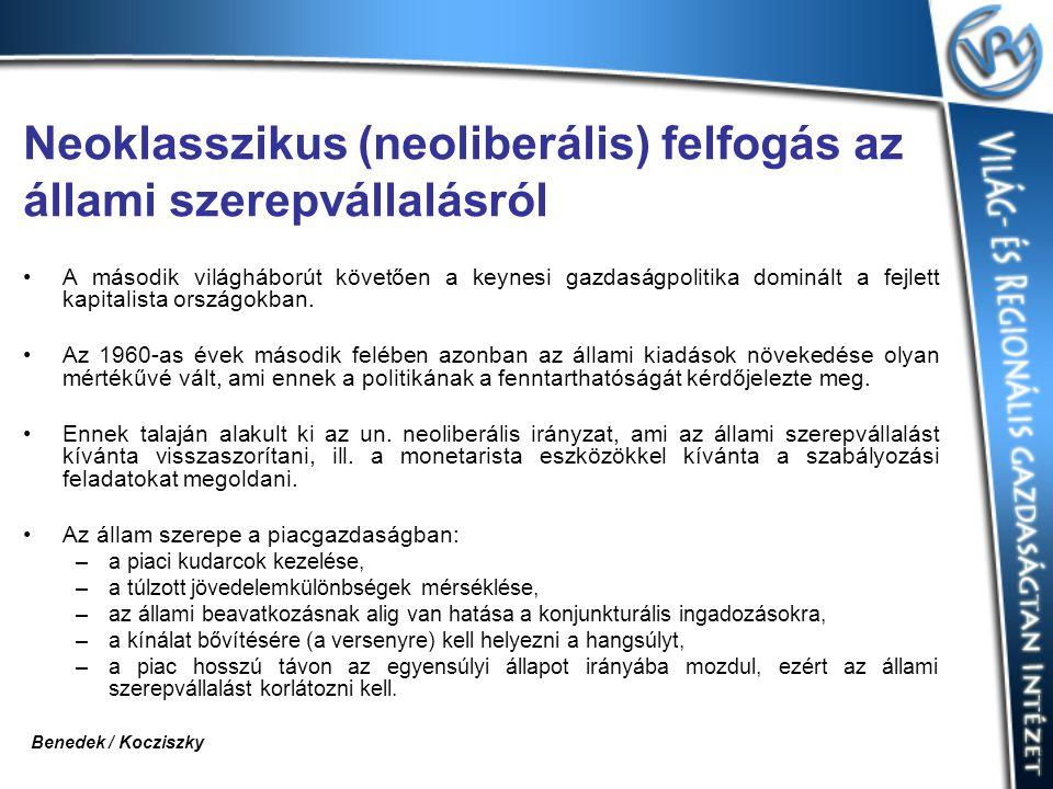 Neoklasszikus (neoliberális) felfogás az állami szerepvállalásról