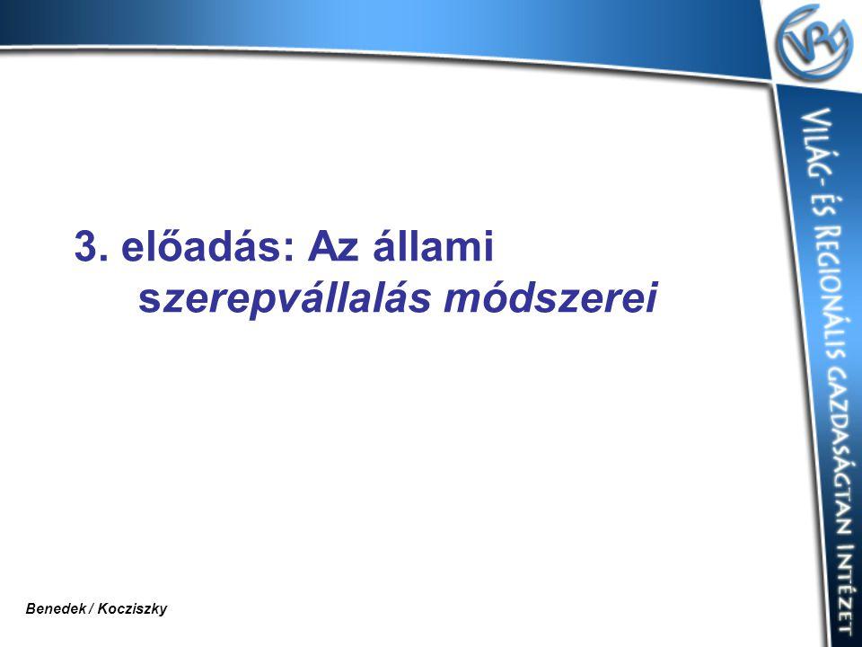 3. előadás: Az állami szerepvállalás módszerei