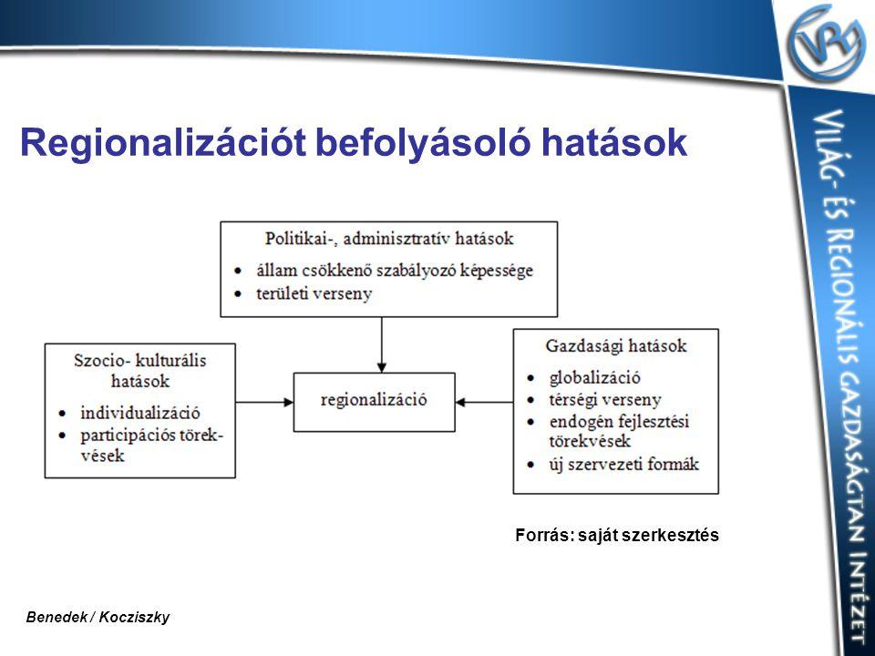 Regionalizációt befolyásoló hatások